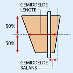 Gemiddelde lengte & gemiddelde balans